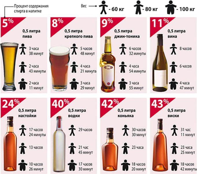 Фото Как вывести алкоголь из организма